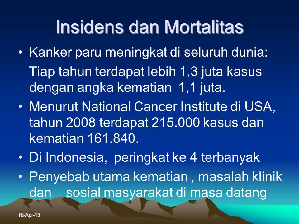 16-Apr-15 Epidemiologi Dikenal sudah lama, sejak abad ke 15 Meningkat sejak hampir satu abad yang lalu Banyak faktor diperkirakan sebagai penyebab Ber