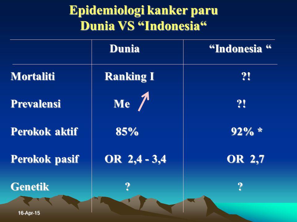 "16-Apr-15 Epidemiologi Kanker Paru ""Dunia "" Dibandingkan ""Indonesia"" Dunia ""Indonesia"" Jenis kelamin Lk > Pr Idem Staging Late stage >>> Idem Jenis KP"