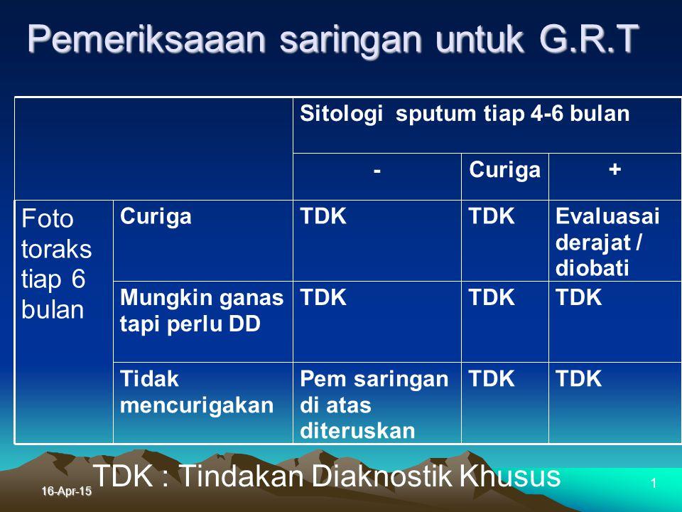 16-Apr-15 Alur Deteksi Dini Kanker Paru Deteksi Dini Kanker Paru (Skrining) Golongan Risiko Tinggi Bukan GRT dengan gejala batuk (GRT) kronik, sesak n