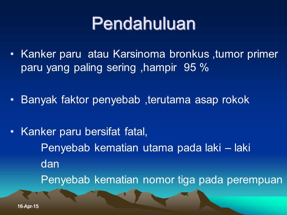 16-Apr-15 1 Tumor Ganas Paru Bronhogenic Carcinoma Lung Carcinoma Kanker Paru