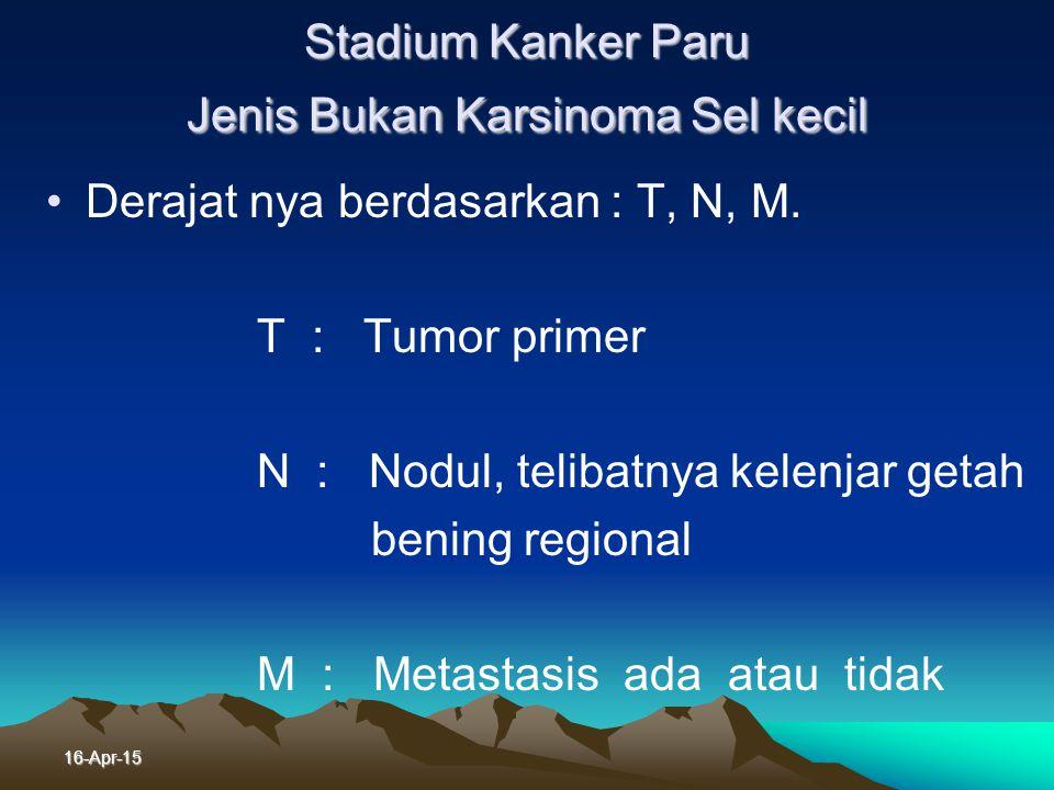 16-Apr-15 Pembagian lain 1. Kanker paru jenis karsinoma sel kecil ( K P K S K ) atau Small cell lung cancer ( S C L C ) 2. Kanker paru jenis bukan kar