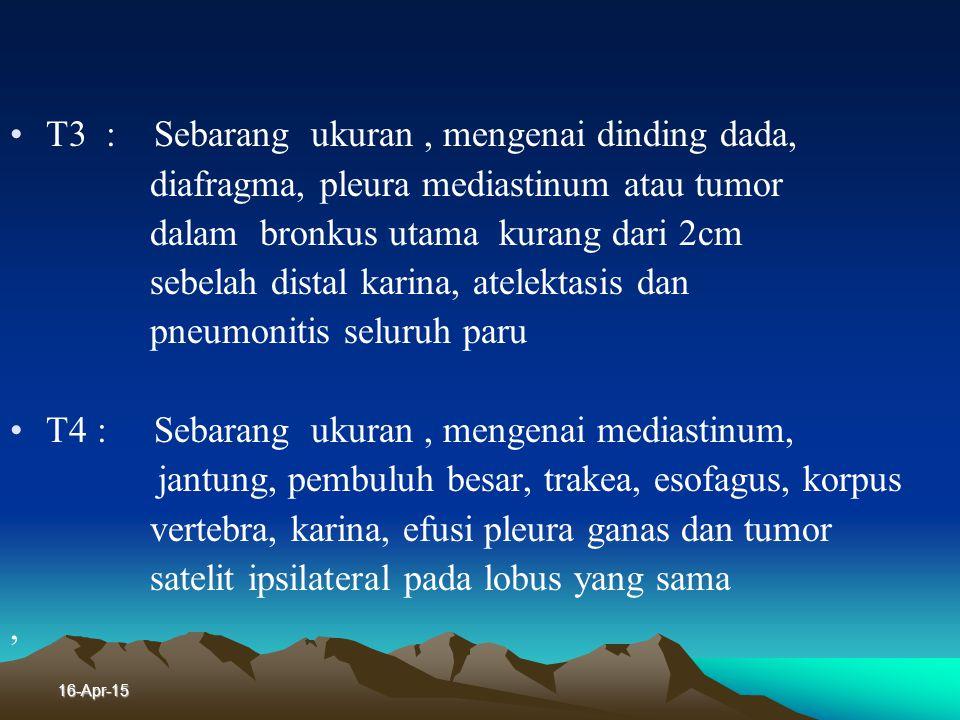 16-Apr-15 Kategori T, N, M Kanker paru T : Tumor primer To : Tidak terbukti adanya tumor primer atau Tumor ( - ) Tx : Tumor ( - ), Sitologi ( + ) Tis