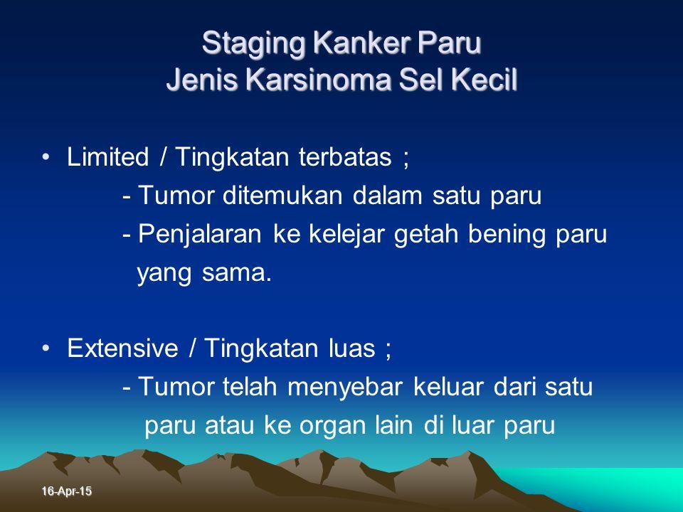 16-Apr-15 Penderajatan kanker paru Derajat III AT1 T2 T3 N2 N1 N2 M0 Derajat III BSebarang T T 4 N3 Sebarang N M0 Derajat IVSebarang TSebarang NM1 Sta