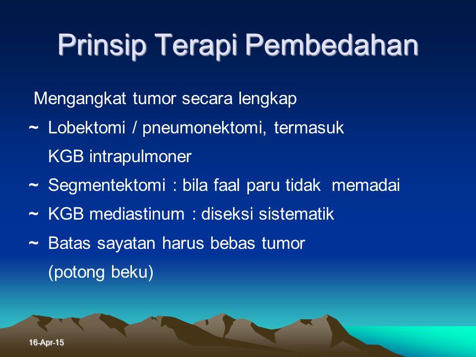 16-Apr-15 Pembedahan  Cara yang terbaik  Kuratif : Tumor terlokalisir / dini, derajat I dan II  Paliatif : Tumor telah lanjut  Konta indikasi pemb