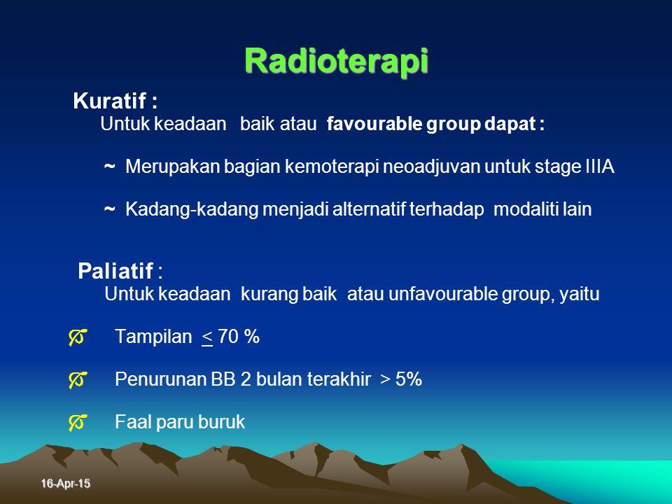 16-Apr-15 Radioterapi –Pilihan ke II sesudah pembedahan –Efektif pada jenis anaplastik –Kurang efektif pada jenis epidermoid dan adeno karsinoma –Tuju