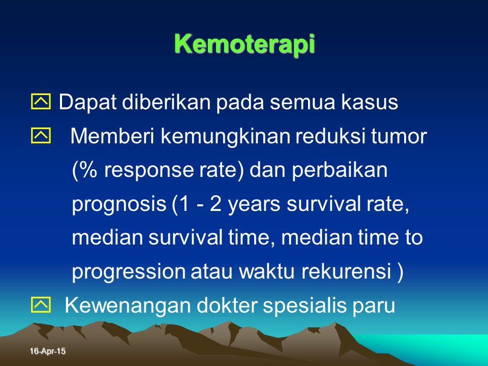 16-Apr-15 Kemoterapi Bila tumor sudah luas, telah terdapat metastasis atau tumor in operabel Hasil belum memuaskan Tujuan : ** Melepaskan penderitaan