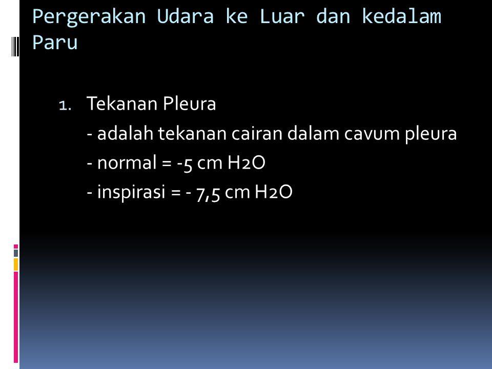 Pergerakan Udara ke Luar dan kedalam Paru 1. Tekanan Pleura - adalah tekanan cairan dalam cavum pleura - normal = -5 cm H2O - inspirasi = - 7,5 cm H2O