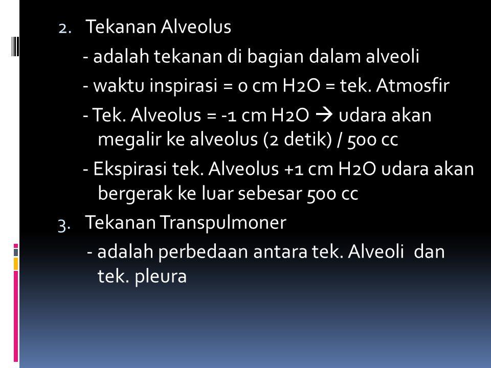 2. Tekanan Alveolus - adalah tekanan di bagian dalam alveoli - waktu inspirasi = 0 cm H2O = tek. Atmosfir - Tek. Alveolus = -1 cm H2O  udara akan meg
