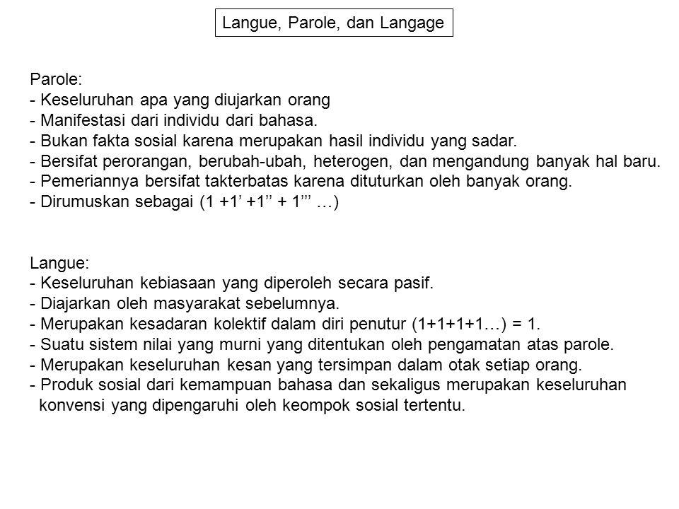 Langue, Parole, dan Langage Parole: - Keseluruhan apa yang diujarkan orang - Manifestasi dari individu dari bahasa.