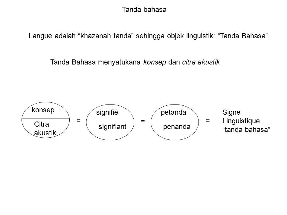 Tanda bahasa Langue adalah khazanah tanda sehingga objek linguistik: Tanda Bahasa Tanda Bahasa menyatukana konsep dan citra akustik konsep Citra akustik signifié signifiant petanda penanda = = = Signe Linguistique tanda bahasa