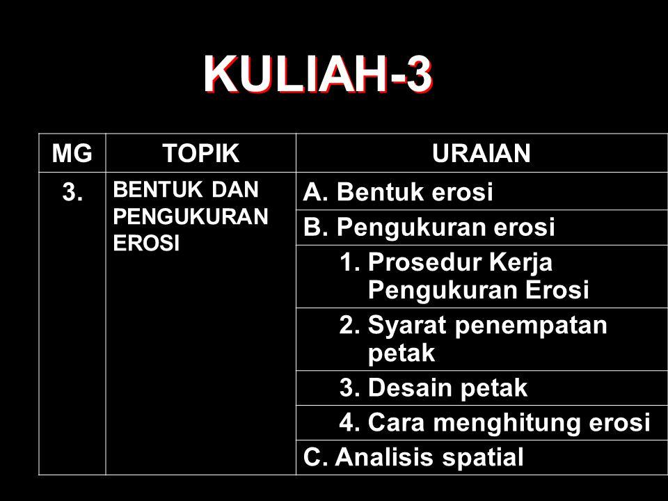 KULIAH-3 MGTOPIKURAIAN 3. BENTUK DAN PENGUKURAN EROSI A. Bentuk erosi B. Pengukuran erosi 1. Prosedur Kerja Pengukuran Erosi 2. Syarat penempatan peta