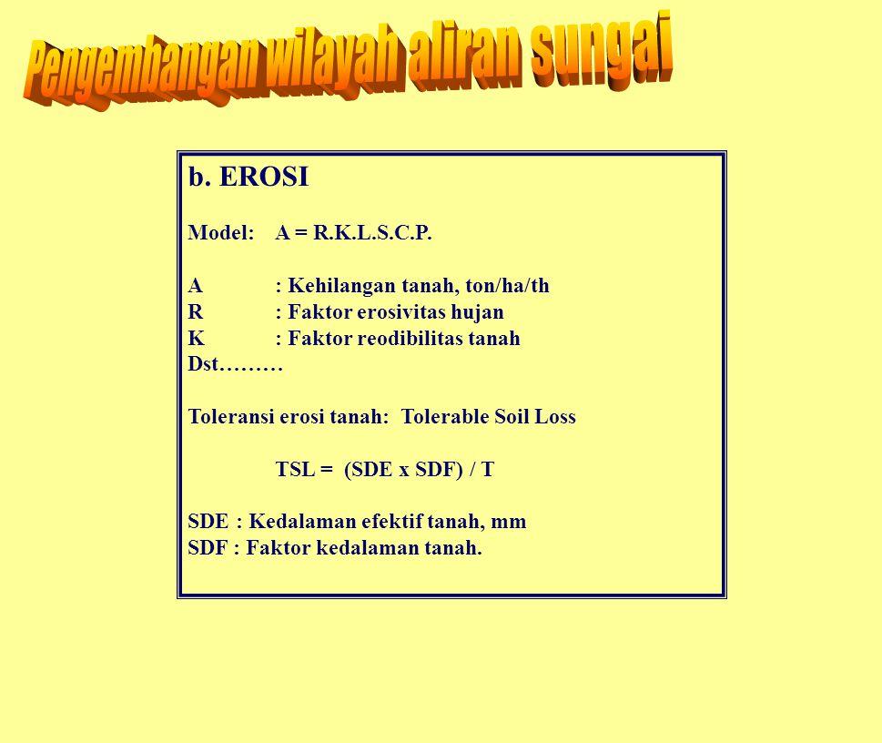 b. EROSI Model:A = R.K.L.S.C.P.