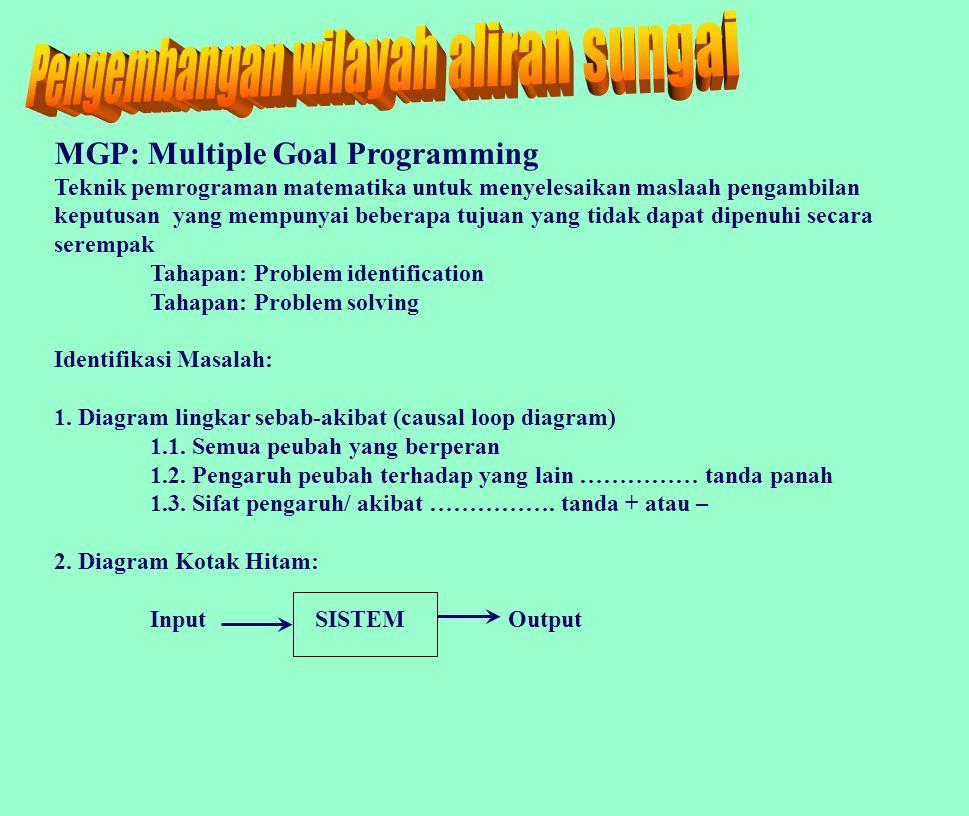 MGP: Multiple Goal Programming Teknik pemrograman matematika untuk menyelesaikan maslaah pengambilan keputusan yang mempunyai beberapa tujuan yang tidak dapat dipenuhi secara serempak Tahapan: Problem identification Tahapan: Problem solving Identifikasi Masalah: 1.