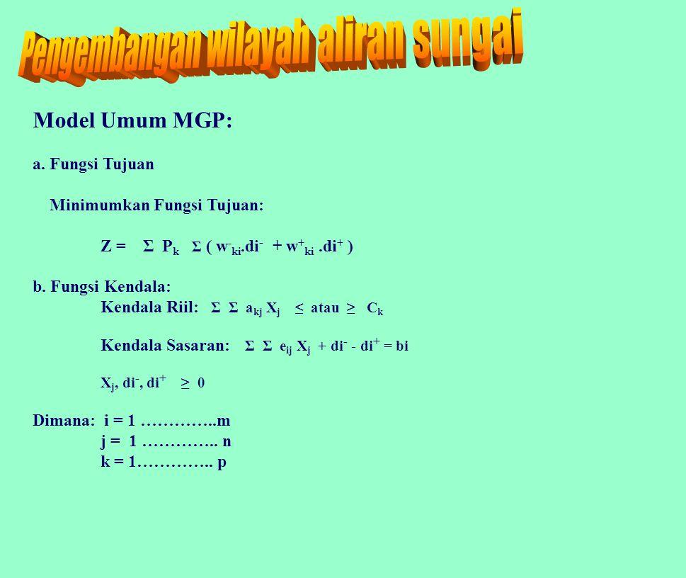 Model Umum MGP: a.