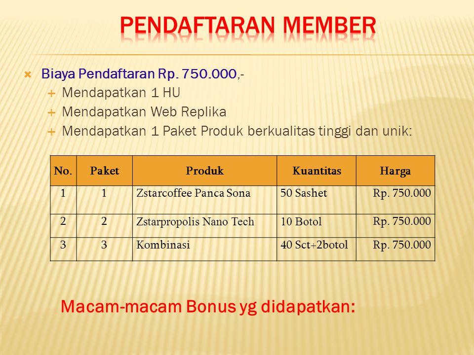 PERUSAHAAN SUPPLY PABRIK SUPPORT SYSTEM SPONSOR ANDA  Beli paket produk senilai 1 HU=Rp 750.000; 3 HU= Rp 2.250.000 +250.000 ) SYARAT-SYARAT MEMULAI