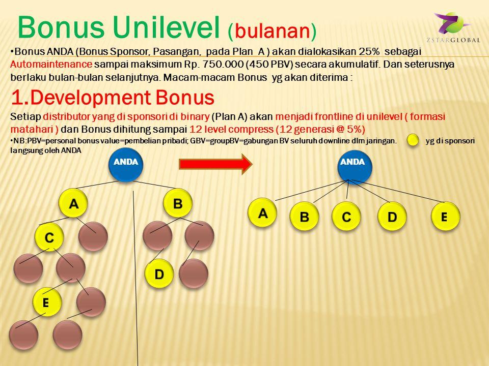 * ( 25% dari bonus dialokasikan untuk AUTOMAINTENANCE, * ( 25% dari bonus dialokasikan untuk AUTOMAINTENANCE, maksimal Rp. 750,000,- dalam sebulan akt