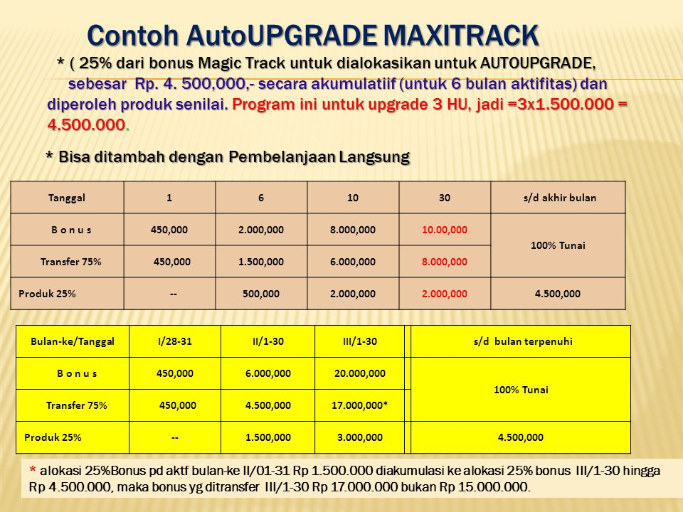 Upgrade MaxiTrack Member CommonTrack 10 Flush Out A BC MaxiTrack 25 Flush Out A BC MaxiTrack 25 Flush Out MaxiTrack 25 Flush Out MaxiTrack 25 Flush Out Bagaimana Cara mengupgrade Untuk MaxiTrack.