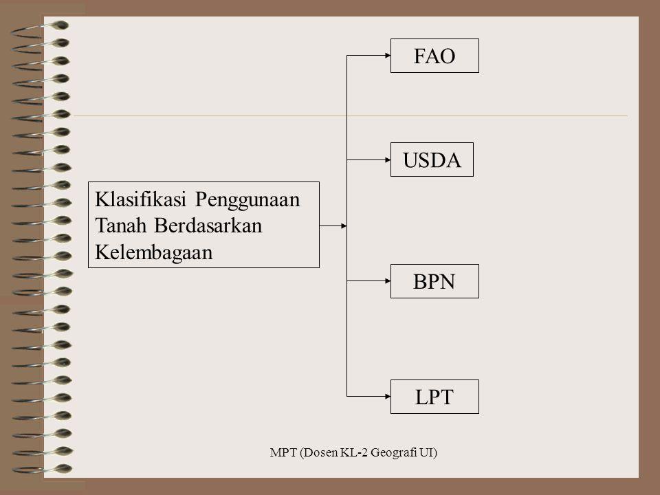MPT (Dosen KL-2 Geografi UI) Klasifikasi Penggunaan Tanah Berdasarkan Kelembagaan FAO USDA BPN LPT