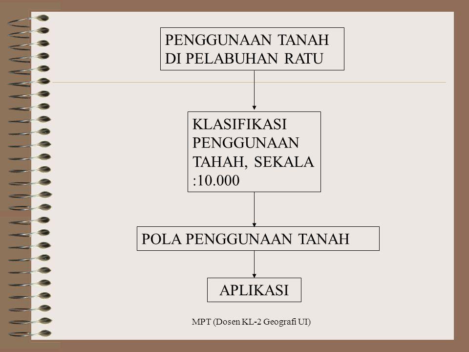 MPT (Dosen KL-2 Geografi UI) PENGGUNAAN TANAH DI PELABUHAN RATU KLASIFIKASI PENGGUNAAN TAHAH, SEKALA :10.000 POLA PENGGUNAAN TANAH APLIKASI