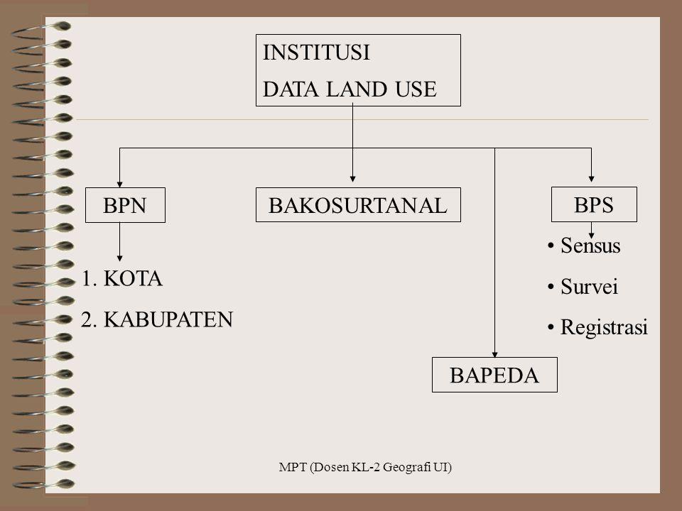 MPT (Dosen KL-2 Geografi UI) INSTITUSI DATA LAND USE BPN BAKOSURTANAL BPS 1. KOTA 2. KABUPATEN BAPEDA Sensus Survei Registrasi