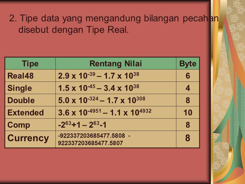 2.Tipe data yang mengandung bilangan pecahan disebut dengan Tipe Real.