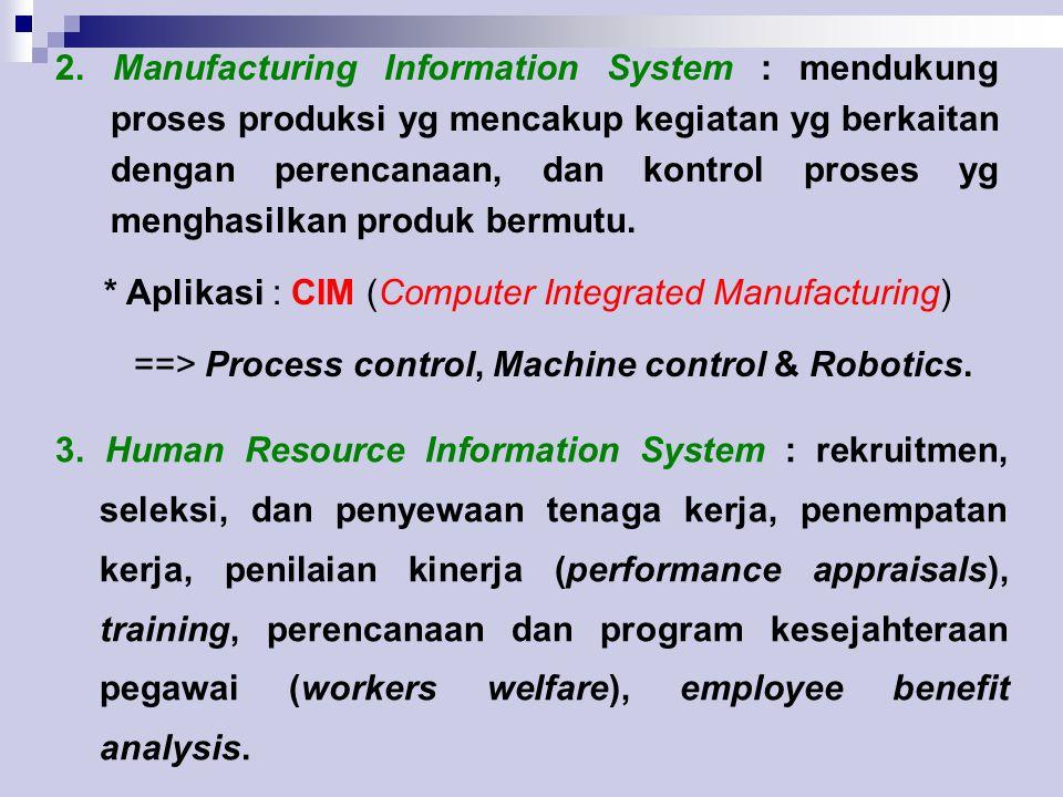 2. Manufacturing Information System : mendukung proses produksi yg mencakup kegiatan yg berkaitan dengan perencanaan, dan kontrol proses yg menghasilk