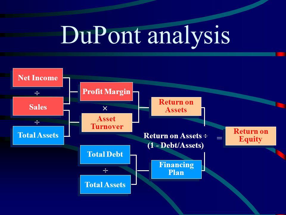A Complete Ratio Analysis u DuPont System of Analysis –DuPont Sistem Analisis adalah pendekatan yang digunakan untuk membedah laporan keuangan dan men