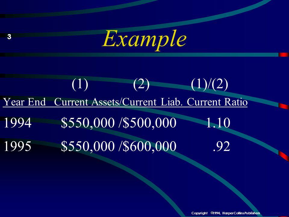 Debt Ratio (DR) Debt-Equity Ratio (DER) Times Interest Earned Ratio (TIE) Total Liabilities DR= Total Assets Long-Term Debt DER= Stockholders' Equity Earnings Before Interest & Taxes (EBIT) TIE= Interest Four Important Debt Measures 14