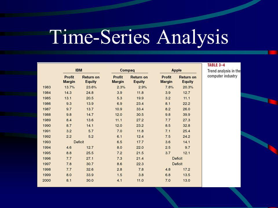 Time-Series Analysis