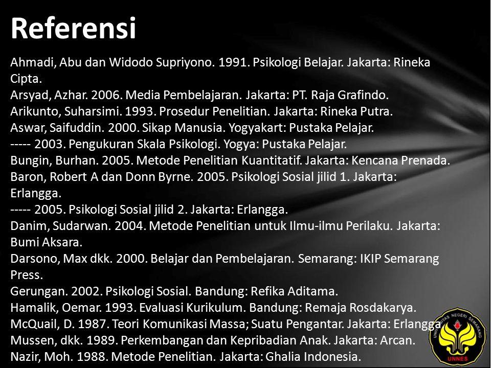 Referensi Ahmadi, Abu dan Widodo Supriyono. 1991. Psikologi Belajar. Jakarta: Rineka Cipta. Arsyad, Azhar. 2006. Media Pembelajaran. Jakarta: PT. Raja