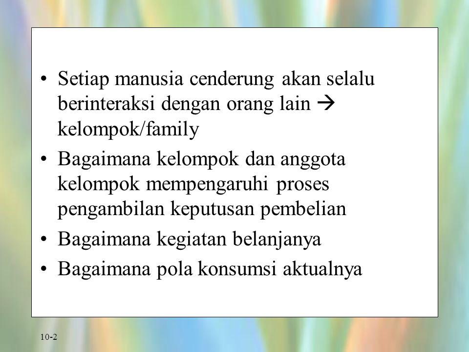 10-23 The changing family/household Perubahan secara demographis Working & nonworking wives Perubahan dalam typical family/household Gen Xers (born 1965 -1978), Baby Boomers (1946-1964), Pre Boomers(1938- 1945), etc Pola konsumsi keluarga