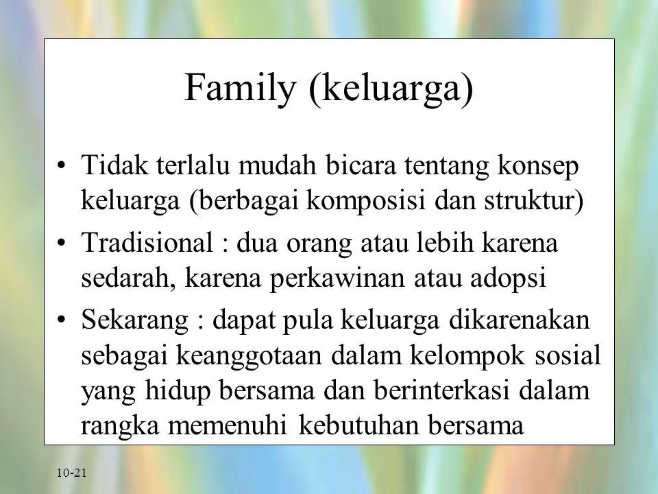 10-21 Family (keluarga) Tidak terlalu mudah bicara tentang konsep keluarga (berbagai komposisi dan struktur) Tradisional : dua orang atau lebih karena
