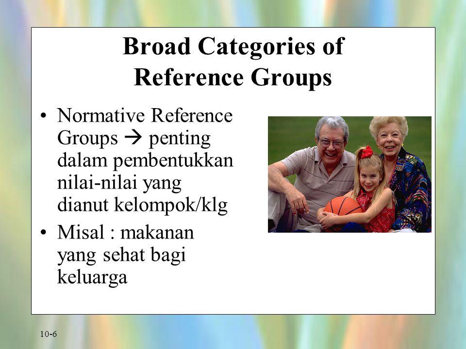 10-6 Broad Categories of Reference Groups Normative Reference Groups  penting dalam pembentukkan nilai-nilai yang dianut kelompok/klg Misal : makanan