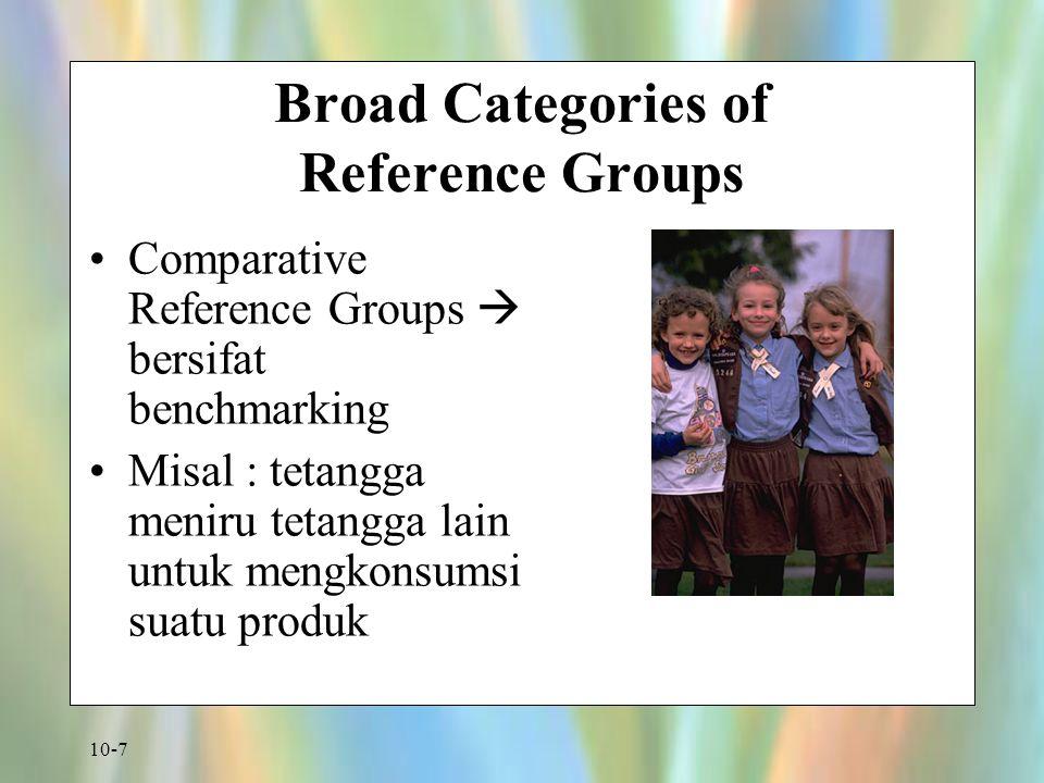10-7 Broad Categories of Reference Groups Comparative Reference Groups  bersifat benchmarking Misal : tetangga meniru tetangga lain untuk mengkonsums