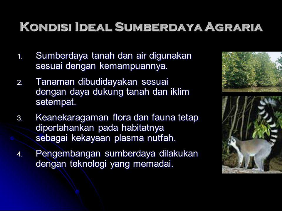 Kondisi Ideal Sumberdaya Agraria 1. Sumberdaya tanah dan air digunakan sesuai dengan kemampuannya.