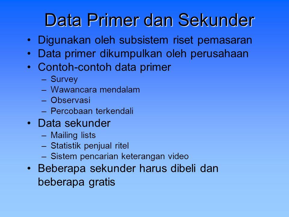 Data Primer dan Sekunder Data Primer dan Sekunder Digunakan oleh subsistem riset pemasaran Data primer dikumpulkan oleh perusahaan Contoh-contoh data