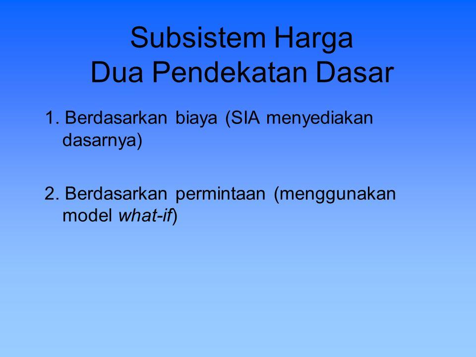 Subsistem Harga Dua Pendekatan Dasar 1. Berdasarkan biaya (SIA menyediakan dasarnya) 2. Berdasarkan permintaan (menggunakan model what-if)