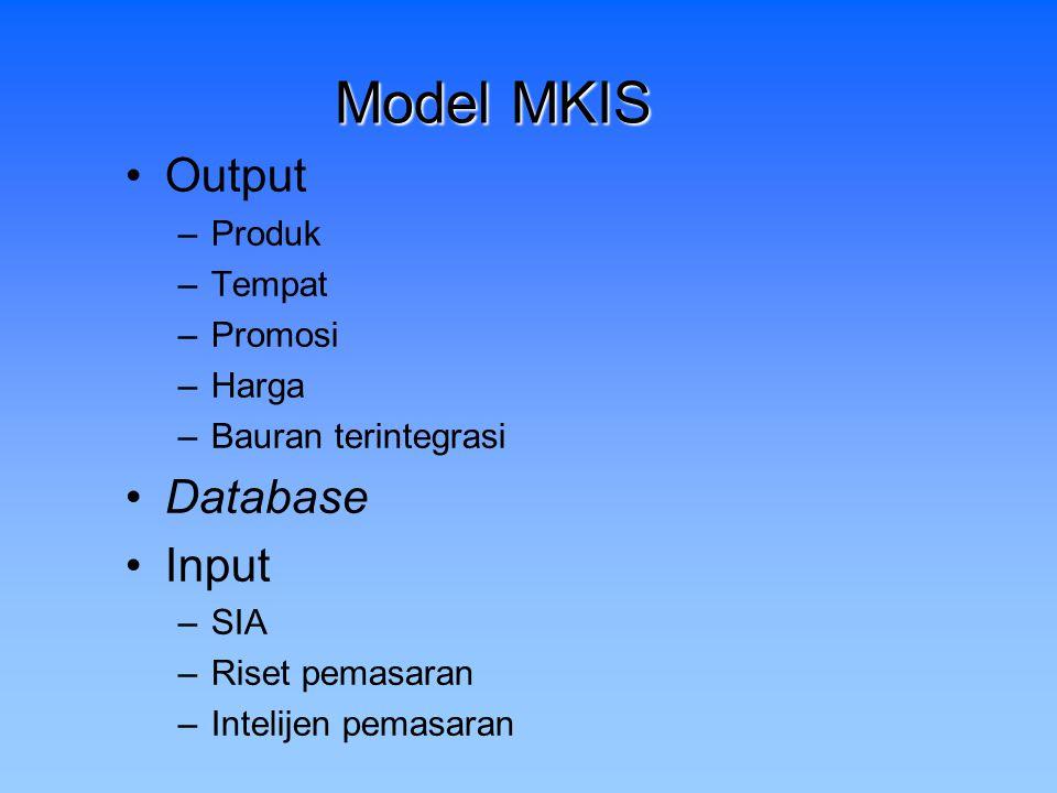 Model MKIS Output –Produk –Tempat –Promosi –Harga –Bauran terintegrasi Database Input –SIA –Riset pemasaran –Intelijen pemasaran