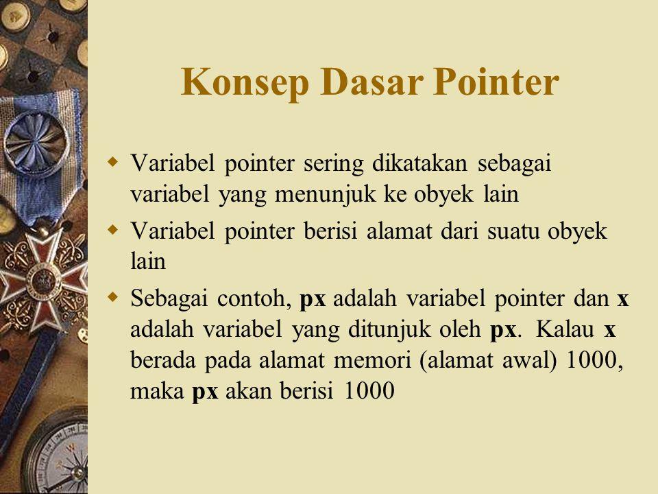 Variabel pointer px menunjuk ke variabel x 1000 ? zzzz address 1000 x px px = &x;