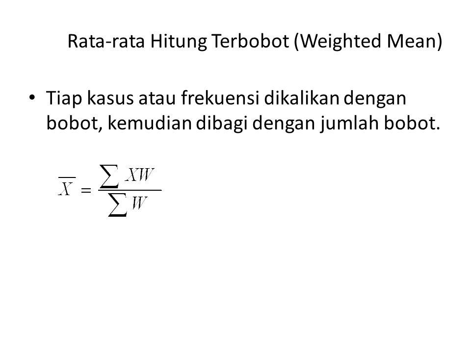 Rata-rata Hitung Terbobot (Weighted Mean) Tiap kasus atau frekuensi dikalikan dengan bobot, kemudian dibagi dengan jumlah bobot.