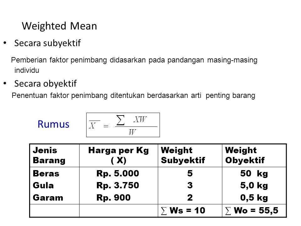 Jenis Barang Harga per Kg ( X) Weight Subyektif Weight Obyektif Beras Gula Garam Rp. 5.000 Rp. 3.750 Rp. 900 532532 50 kg 5,0 kg 0,5 kg ∑ Ws = 10∑ Wo