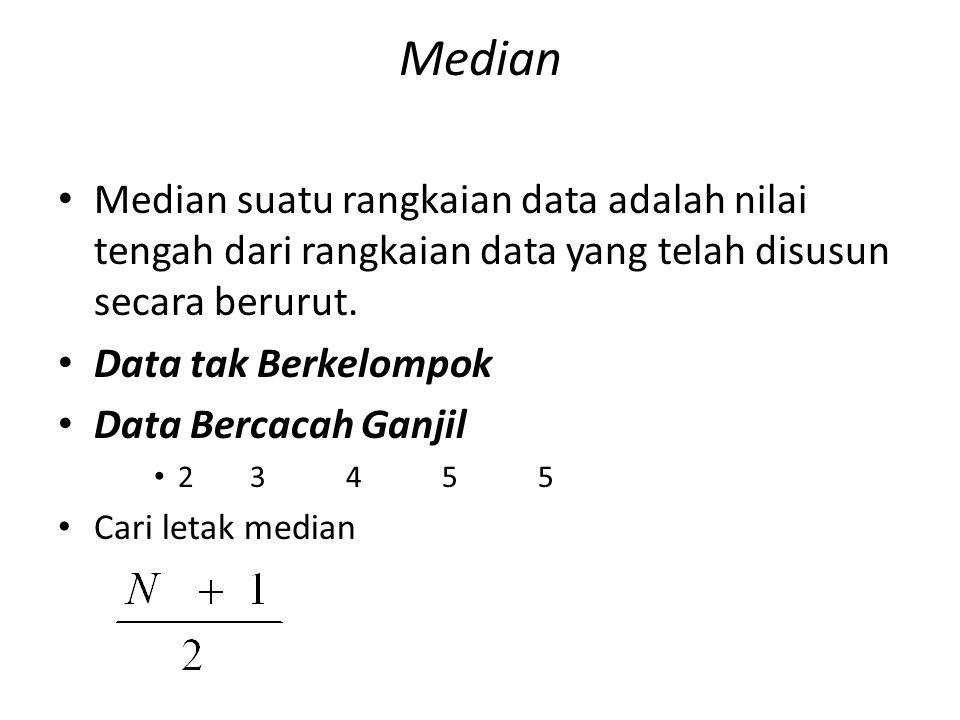 Median Median suatu rangkaian data adalah nilai tengah dari rangkaian data yang telah disusun secara berurut. Data tak Berkelompok Data Bercacah Ganji