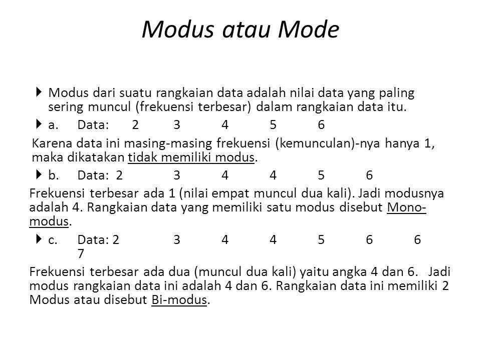 Modus atau Mode  Modus dari suatu rangkaian data adalah nilai data yang paling sering muncul (frekuensi terbesar) dalam rangkaian data itu.  a.Data: