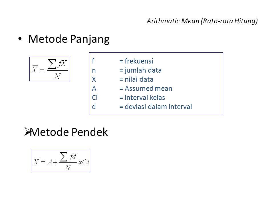 Arithmatic Mean (Rata-rata Hitung) Metode Panjang f= frekuensi n= jumlah data X= nilai data A= Assumed mean Ci= interval kelas d= deviasi dalam interv