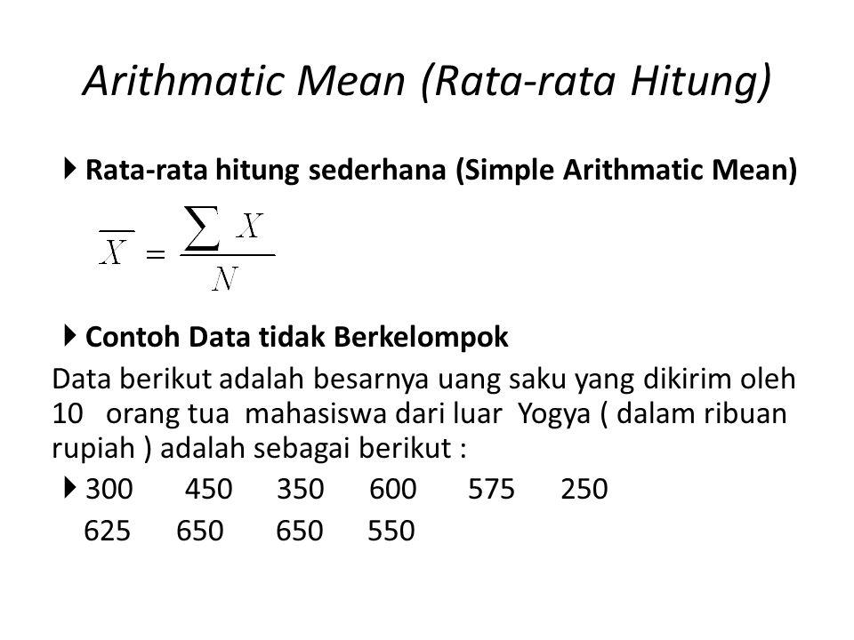 Arithmatic Mean (Rata-rata Hitung)  Rata-rata hitung sederhana (Simple Arithmatic Mean)  Contoh Data tidak Berkelompok Data berikut adalah besarnya