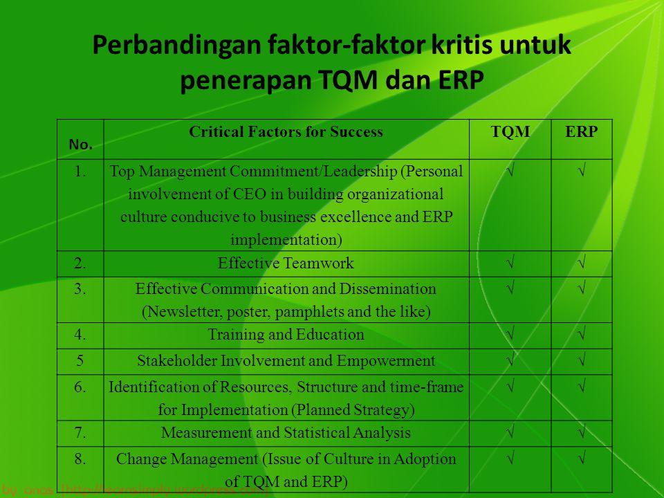 Perbandingan faktor-faktor kritis untuk penerapan TQM dan ERP No. Critical Factors for SuccessTQMERP 1. Top Management Commitment/Leadership (Personal