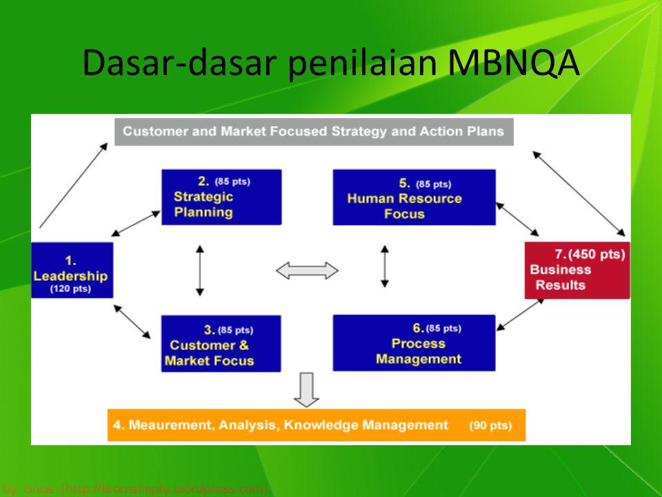 Dasar-dasar penilaian MBNQA