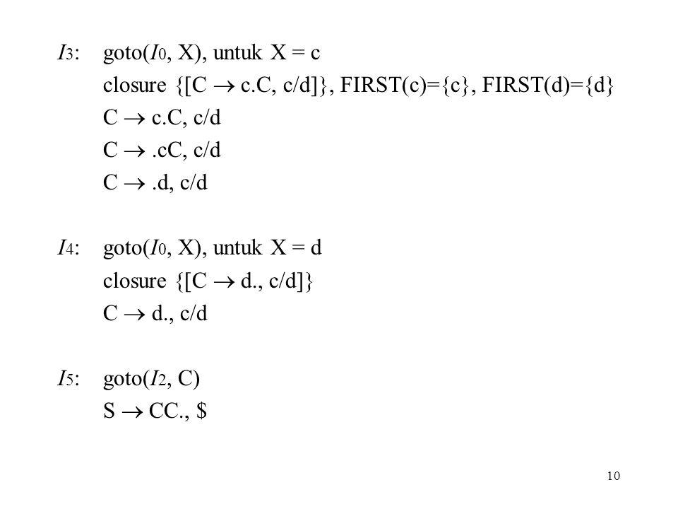 10 I 3 : goto(I 0, X), untuk X = c closure {[C  c.C, c/d]}, FIRST(c)={c}, FIRST(d)={d} C  c.C, c/d C .cC, c/d C .d, c/d I 4 : goto(I 0, X), untuk