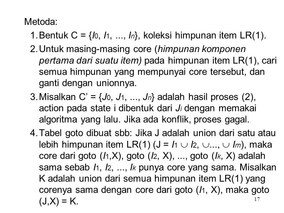 17 Metoda: 1.Bentuk C = {I 0, I 1,..., I n }, koleksi himpunan item LR(1). 2.Untuk masing-masing core (himpunan komponen pertama dari suatu item) pada