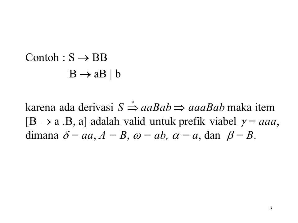3 Contoh : S  BB B  aB | b karena ada derivasi S aaBab  aaaBab maka item [B  a.B, a] adalah valid untuk prefik viabel  = aaa, dimana  = aa, A =